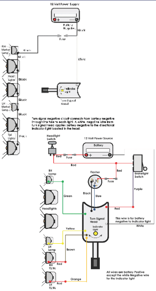 atg (julaug09) \u2013 turn signals \u2013 golf car news Chevy Turn Signal Wiring Diagram answer ask julaug09 wiring