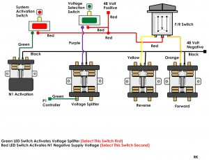 activation-wiring-ts