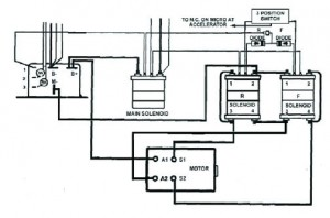 Wiring Diagram 36 48 Volts Columbia Parcar