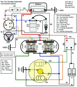 Ez Go Marathon Wiring Diagram - Wiring Diagram Sheet Gas Club Car Wiring Diagram Tachometer on